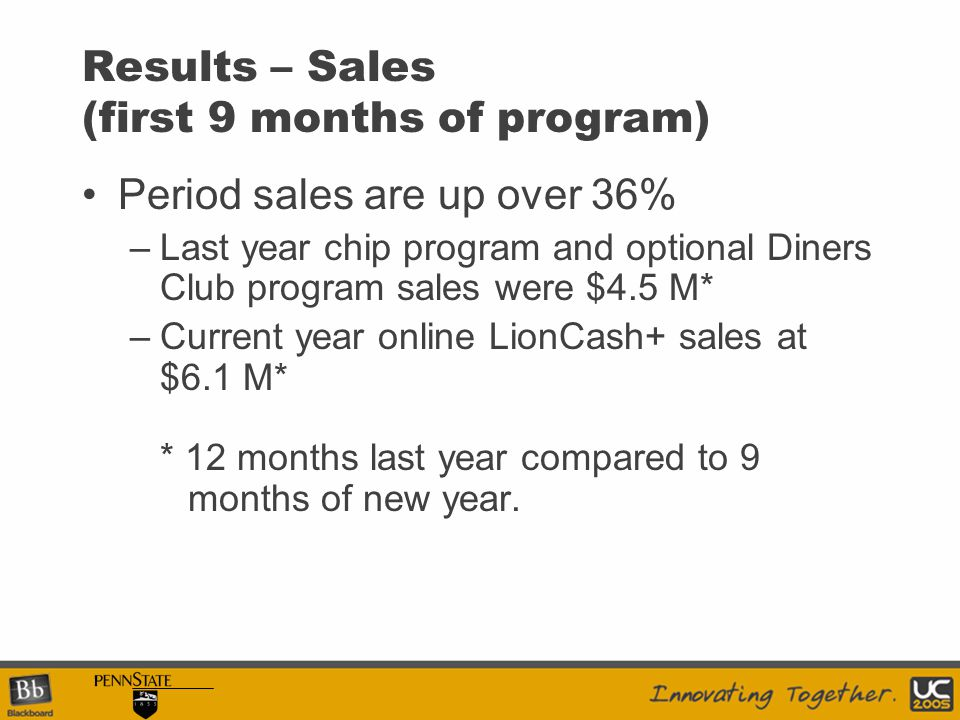 Results – Sales (first 9 months of program) Period sales are up over 36% –Last year chip program and optional Diners Club program sales were $4.5 M* –Current year online LionCash+ sales at $6.1 M* * 12 months last year compared to 9 months of new year.