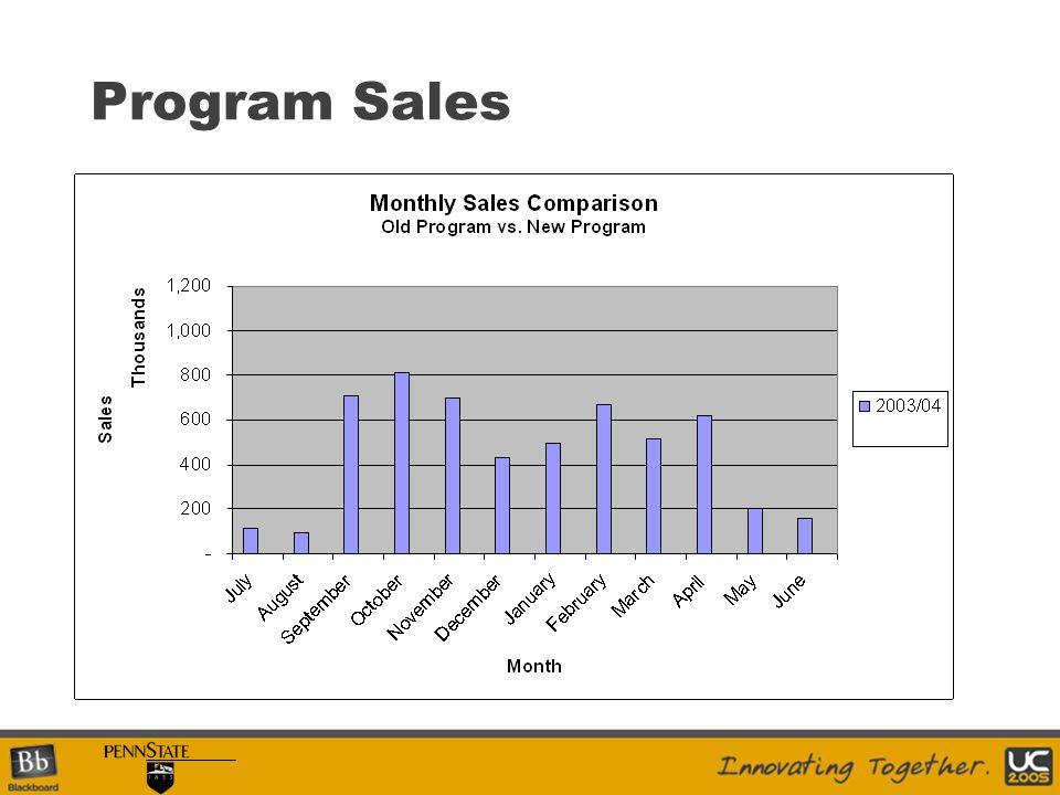 Program Sales