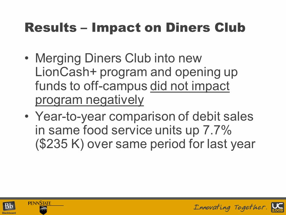 Results – Impact on Diners Club Merging Diners Club into new LionCash+ program and opening up funds to off-campus did not impact program negatively Year-to-year comparison of debit sales in same food service units up 7.7% ($235 K) over same period for last year