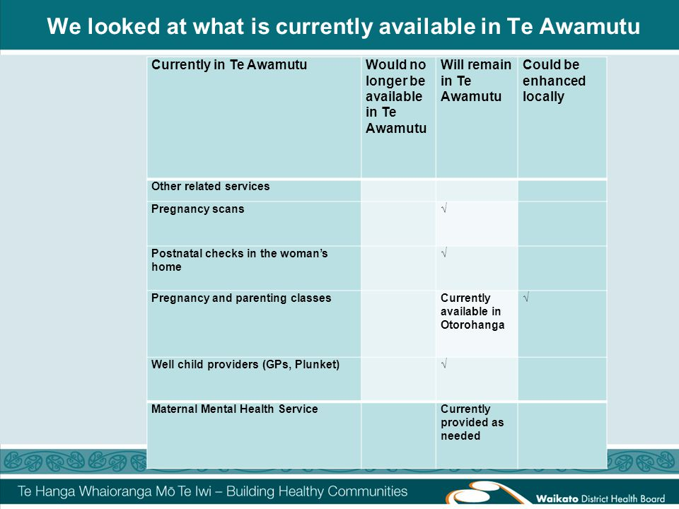 We looked at what is currently available in Te Awamutu Currently in Te AwamutuWould no longer be available in Te Awamutu Will remain in Te Awamutu Cou