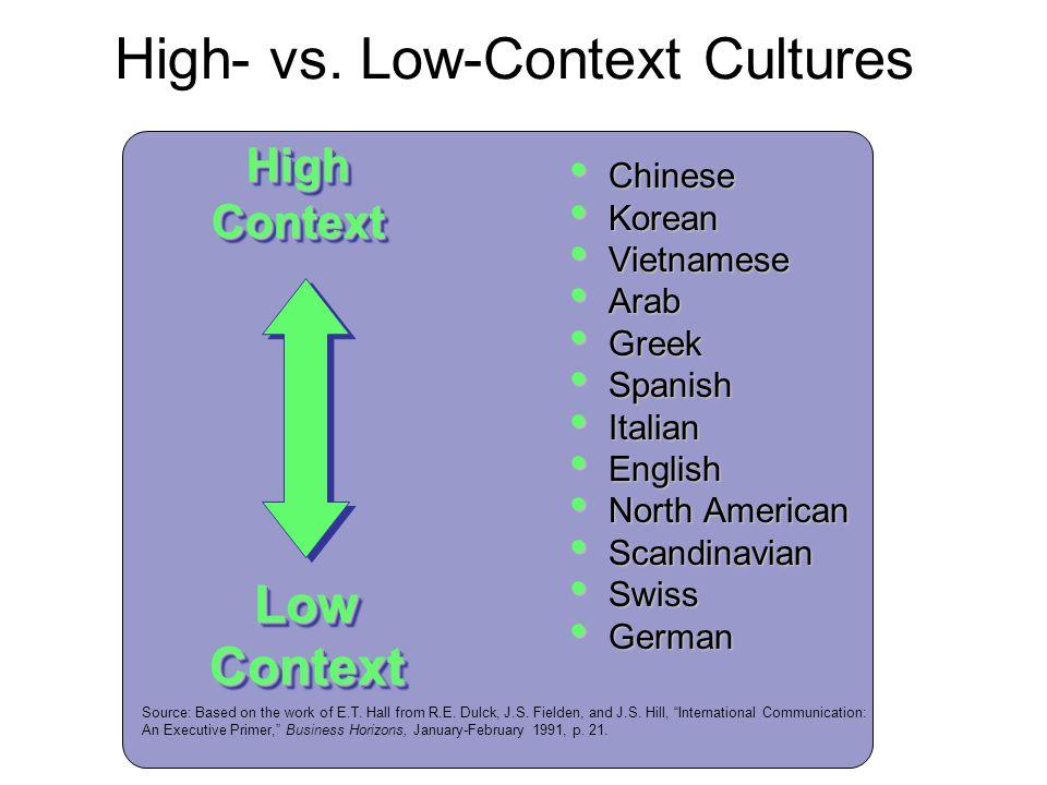 High- vs. Low-Context Cultures Chinese Chinese Korean Korean Vietnamese Vietnamese Arab Arab Greek Greek Spanish Spanish Italian Italian English Engli