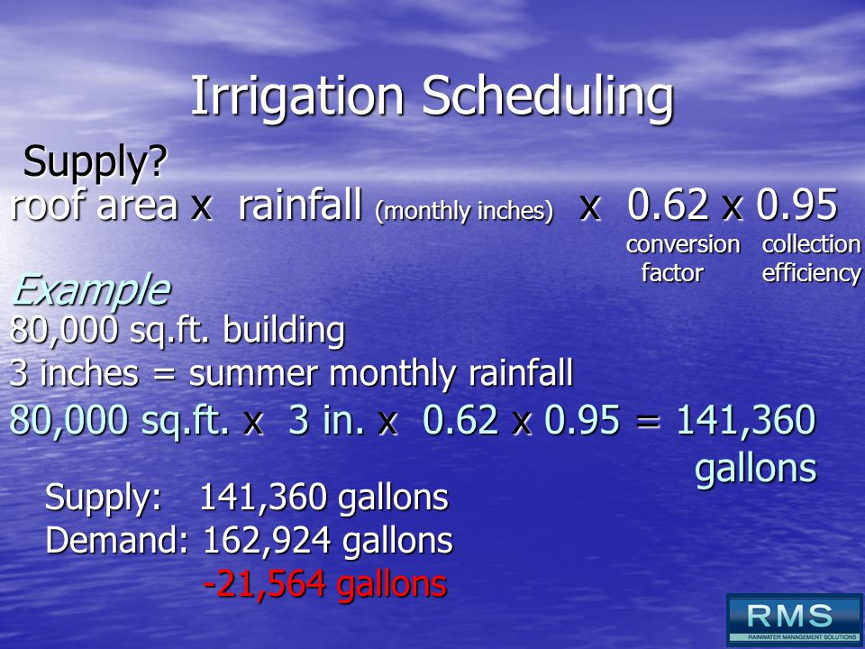 Irrigation Scheduling roof area x rainfall (monthly inches) x 0.62 x 0.95 conversion collection factor efficiency Supply.
