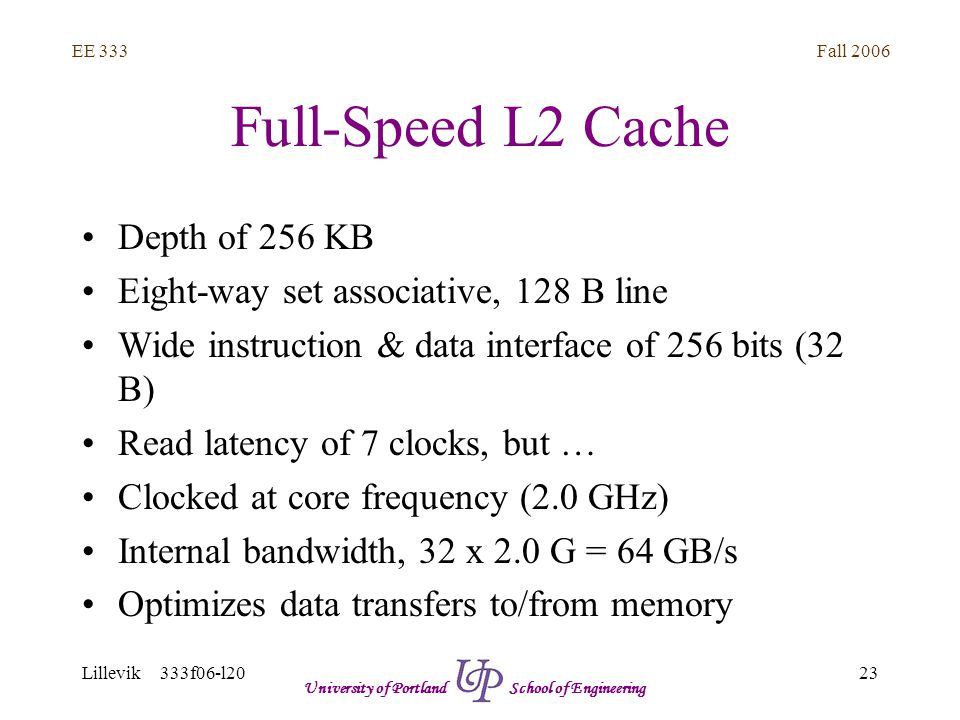 Fall 2006 23 EE 333 Lillevik 333f06-l20 University of Portland School of Engineering Full-Speed L2 Cache Depth of 256 KB Eight-way set associative, 128 B line Wide instruction & data interface of 256 bits (32 B) Read latency of 7 clocks, but … Clocked at core frequency (2.0 GHz) Internal bandwidth, 32 x 2.0 G = 64 GB/s Optimizes data transfers to/from memory