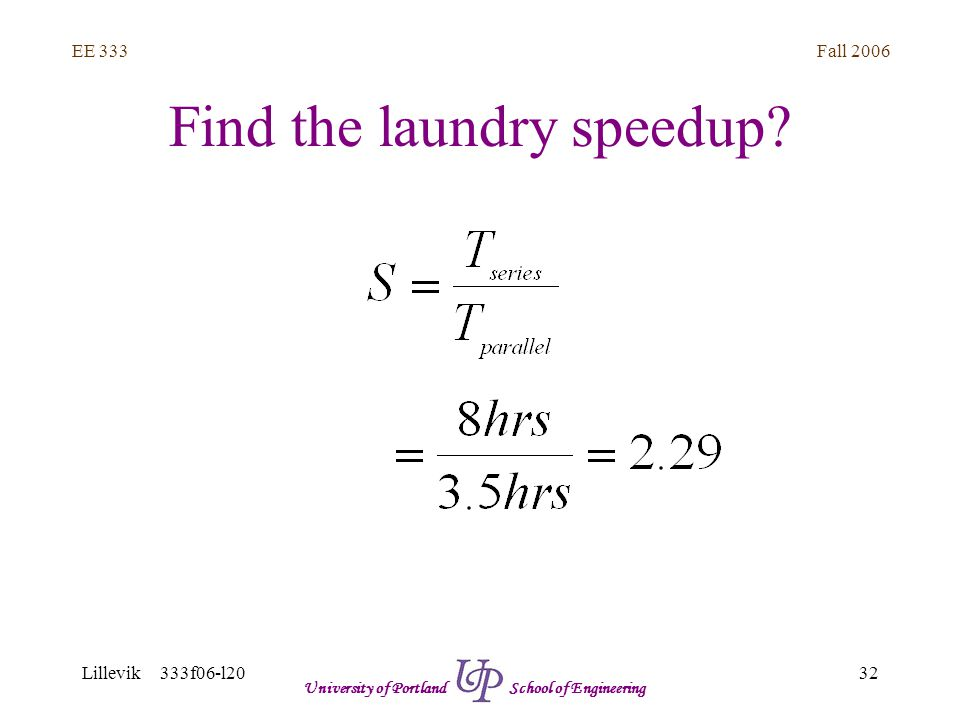 Fall 2006 32 EE 333 Lillevik 333f06-l20 University of Portland School of Engineering Find the laundry speedup