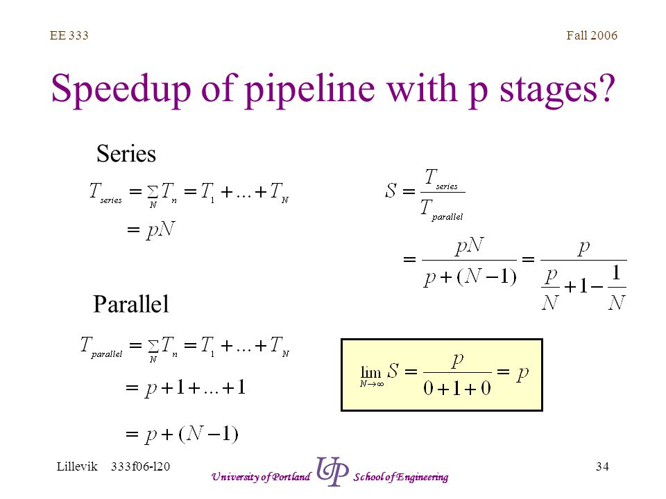 Fall 2006 34 EE 333 Lillevik 333f06-l20 University of Portland School of Engineering Speedup of pipeline with p stages? Series Parallel