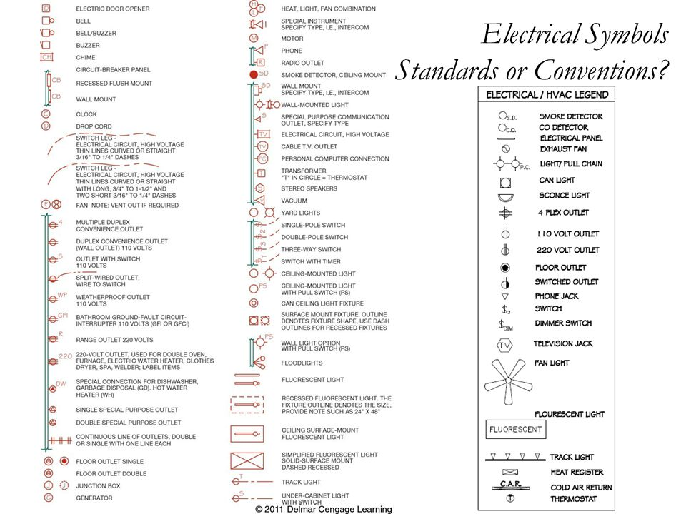 Electrical Symbols Standards or Conventions?