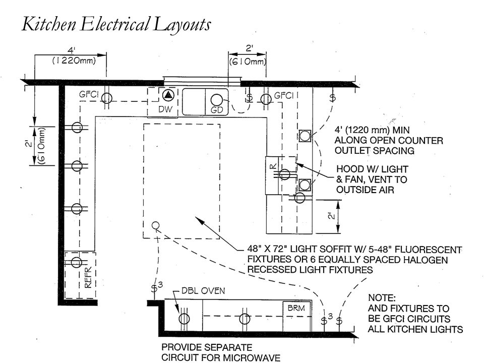 Kitchen Electrical Layouts