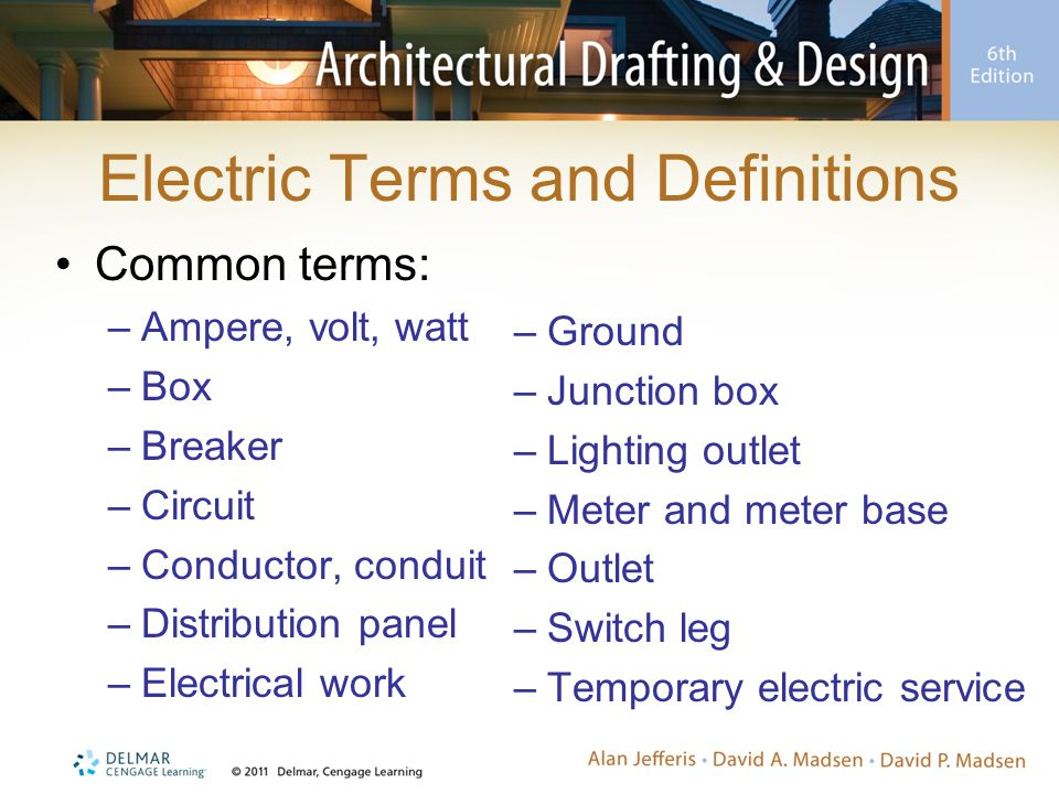 Electric Terms and Definitions Common terms: –Ampere, volt, watt –Box –Breaker –Circuit –Conductor, conduit –Distribution panel –Electrical work –Grou