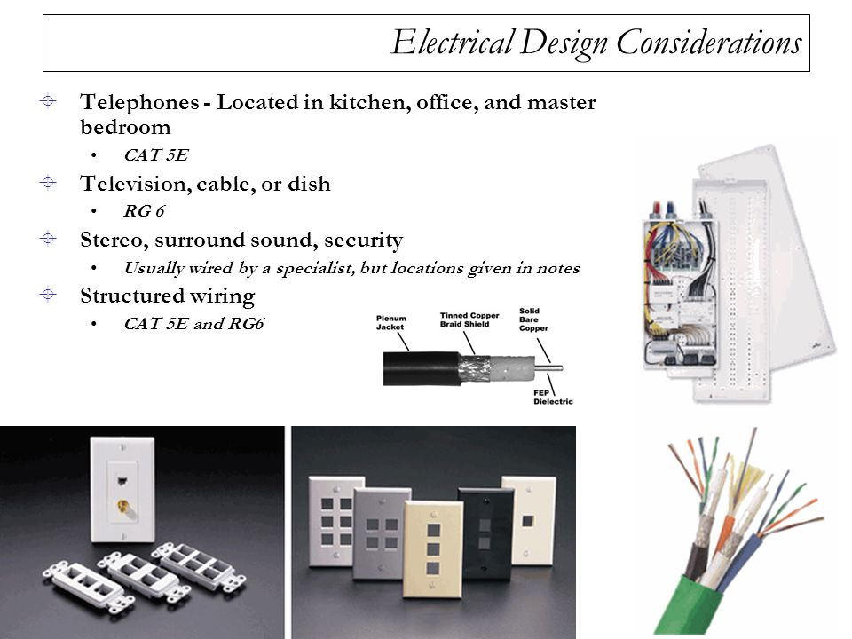 Electrical Design Considerations  Telephones - Located in kitchen, office, and master bedroom CAT 5E  Television, cable, or dish RG 6  Stereo, surround sound, security Usually wired by a specialist, but locations given in notes  Structured wiring CAT 5E and RG6