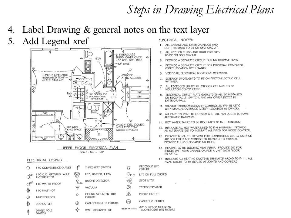 Steps in Drawing Electrical Plans 4.Label Drawing & general notes on the text layer 5.Add Legend xref