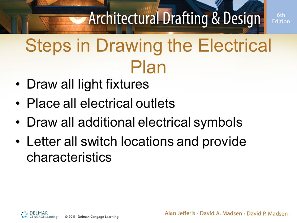 Steps in Drawing the Electrical Plan Draw all light fixtures Place all electrical outlets Draw all additional electrical symbols Letter all switch locations and provide characteristics
