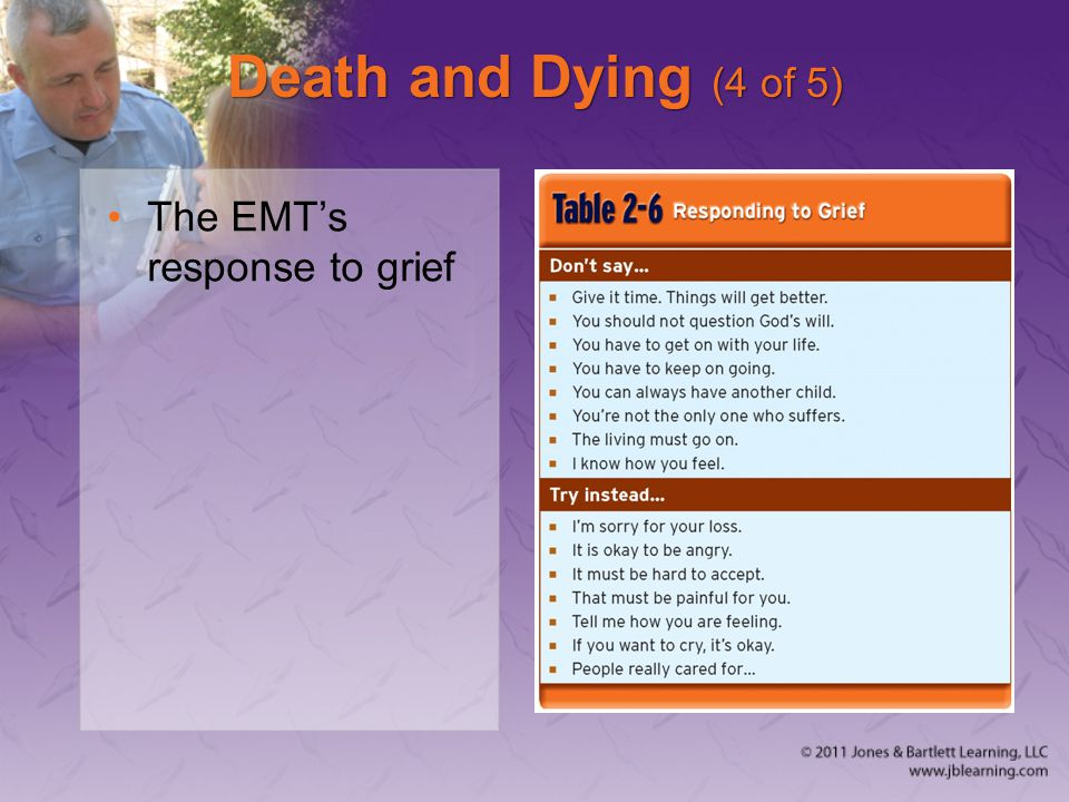 Death and Dying (4 of 5) The EMT's response to grief