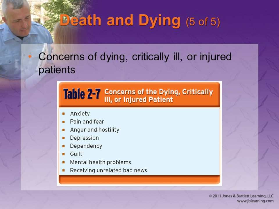 Death and Dying (5 of 5) Concerns of dying, critically ill, or injured patients