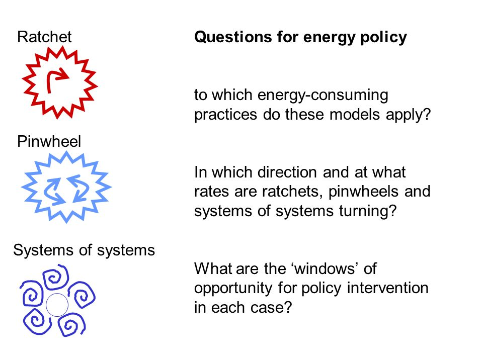 Ratchet Pinwheel Systems of systems Questions for energy policy to which energy-consuming practices do these models apply? In which direction and at w