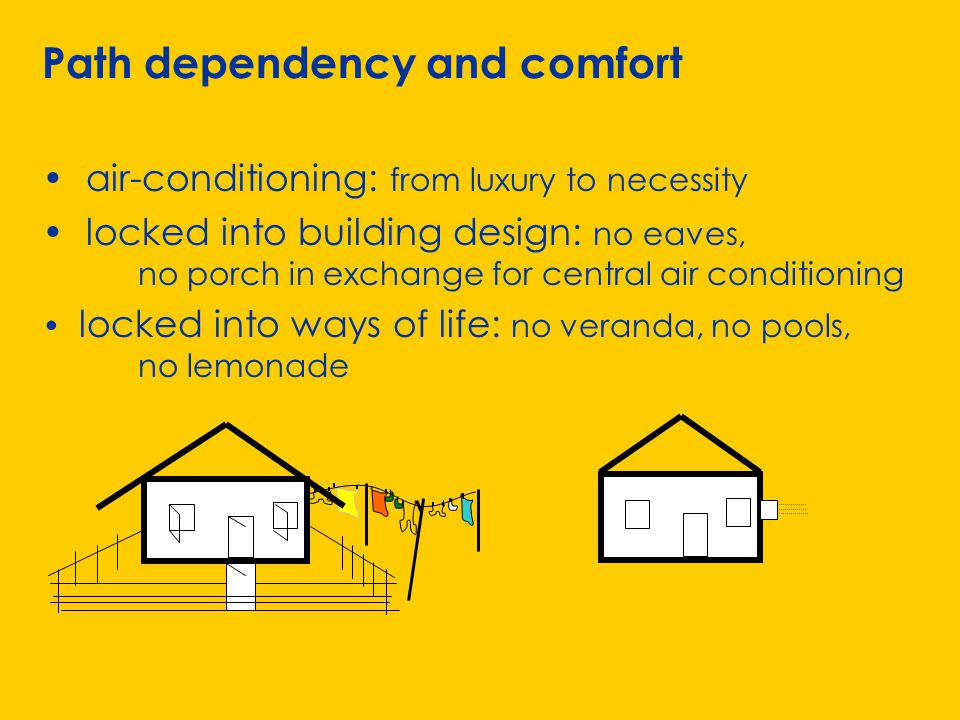 Path dependency and comfort air-conditioning: from luxury to necessity locked into building design: no eaves, no porch in exchange for central air con