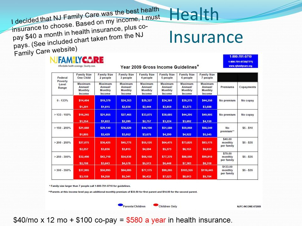 Health Insurance I decided that NJ Family Care was the best health insurance to choose.