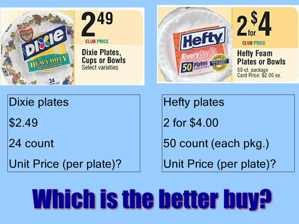 Dixie plates $2.49 24 count Unit Price (per plate).