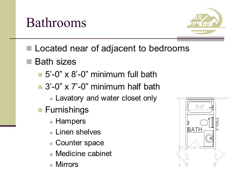 Bathrooms Located near of adjacent to bedrooms Bath sizes 5'-0 x 8'-0 minimum full bath 3'-0 x 7'-0 minimum half bath Lavatory and water closet only Furnishings Hampers Linen shelves Counter space Medicine cabinet Mirrors