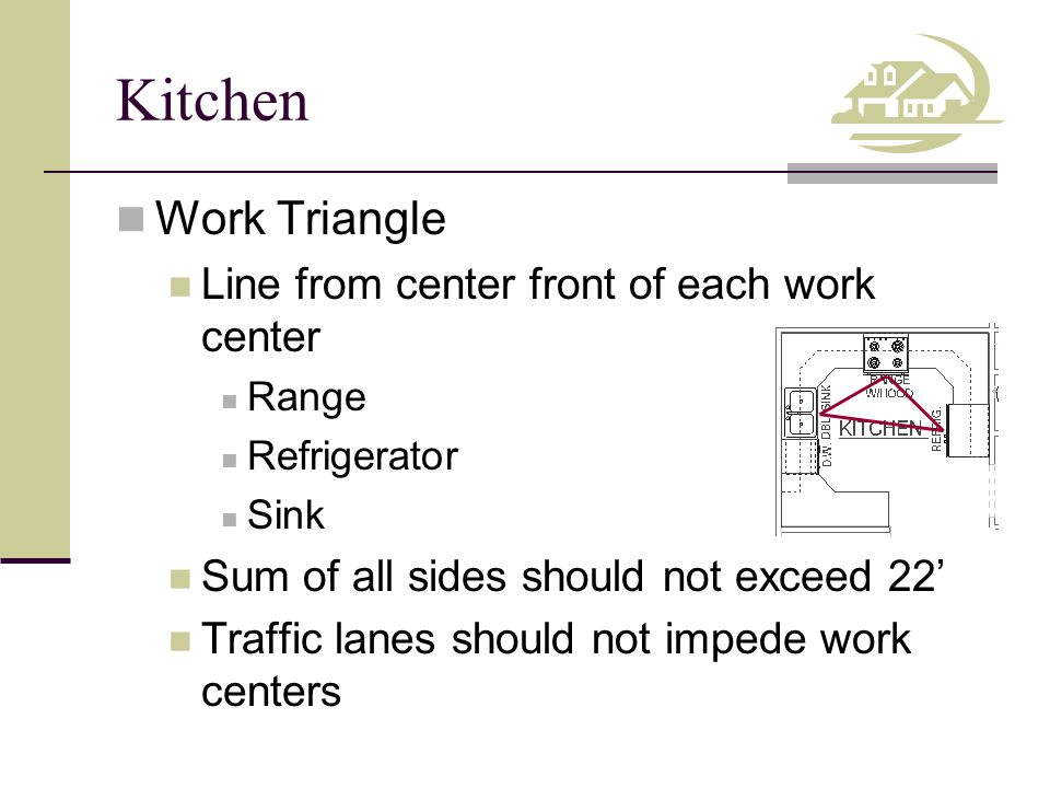 Kitchen Work Triangle Line from center front of each work center Range Refrigerator Sink Sum of all sides should not exceed 22' Traffic lanes should not impede work centers