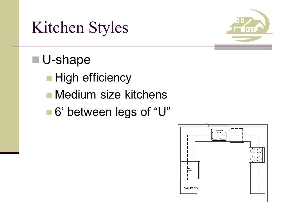 Kitchen Styles U-shape High efficiency Medium size kitchens 6' between legs of U