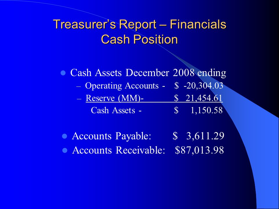 Treasurer's Report – Financials Cash Position Cash Assets December 2008 ending – Operating Accounts - $ -20,304.03 – Reserve (MM)- $ 21,454.61 Cash Assets - $ 1,150.58 Accounts Payable:$ 3,611.29 Accounts Receivable: $87,013.98