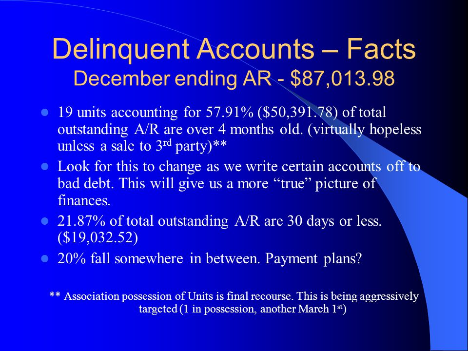 Delinquent Accounts – Facts December ending AR - $87,013.98 19 units accounting for 57.91% ($50,391.78) of total outstanding A/R are over 4 months old.