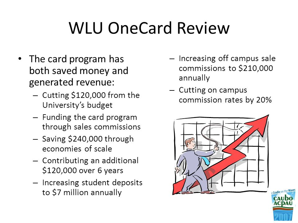 WLU OneCard Review The card program has both saved money and generated revenue: – Cutting $120,000 from the University's budget – Funding the card program through sales commissions – Saving $240,000 through economies of scale – Contributing an additional $120,000 over 6 years – Increasing student deposits to $7 million annually – Increasing off campus sale commissions to $210,000 annually – Cutting on campus commission rates by 20%