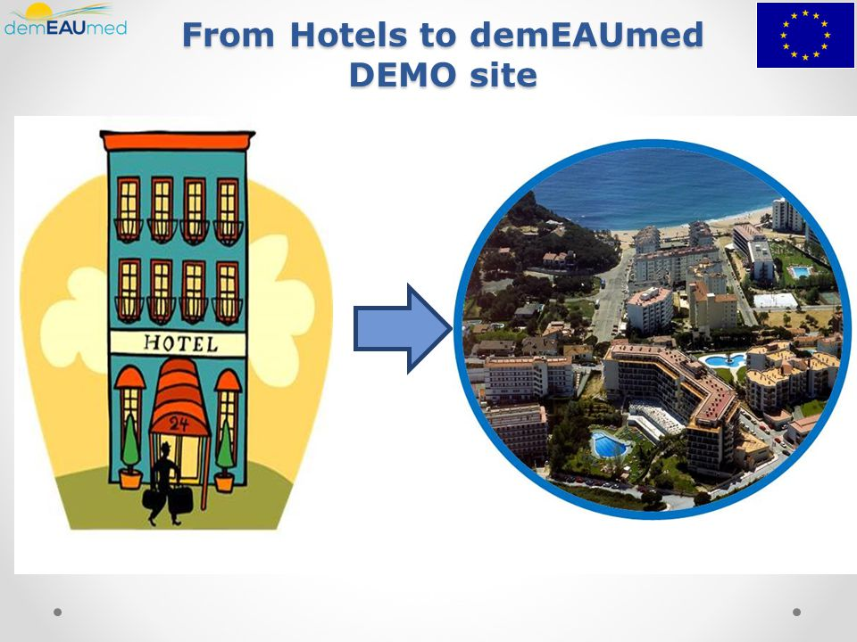 From Hotels to demEAUmed DEMO site