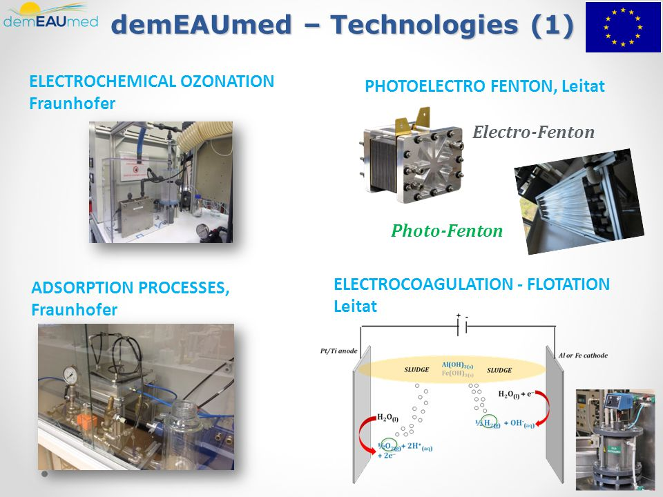 demEAUmed – Technologies (1) ELECTROCHEMICAL OZONATION Fraunhofer ADSORPTION PROCESSES, Fraunhofer PHOTOELECTRO FENTON, Leitat ELECTROCOAGULATION - FLOTATION Leitat Electro-Fenton Photo-Fenton