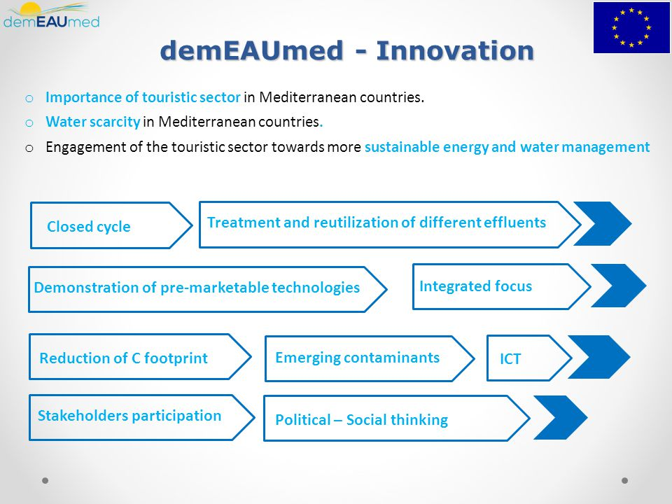 demEAUmed - Innovation o Importance of touristic sector in Mediterranean countries.