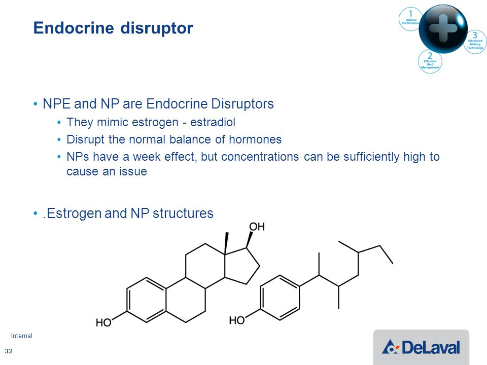 Endocrine disruptor NPE and NP are Endocrine Disruptors They mimic estrogen - estradiol Disrupt the normal balance of hormones NPs have a week effect, but concentrations can be sufficiently high to cause an issue.Estrogen and NP structures 33 Internal