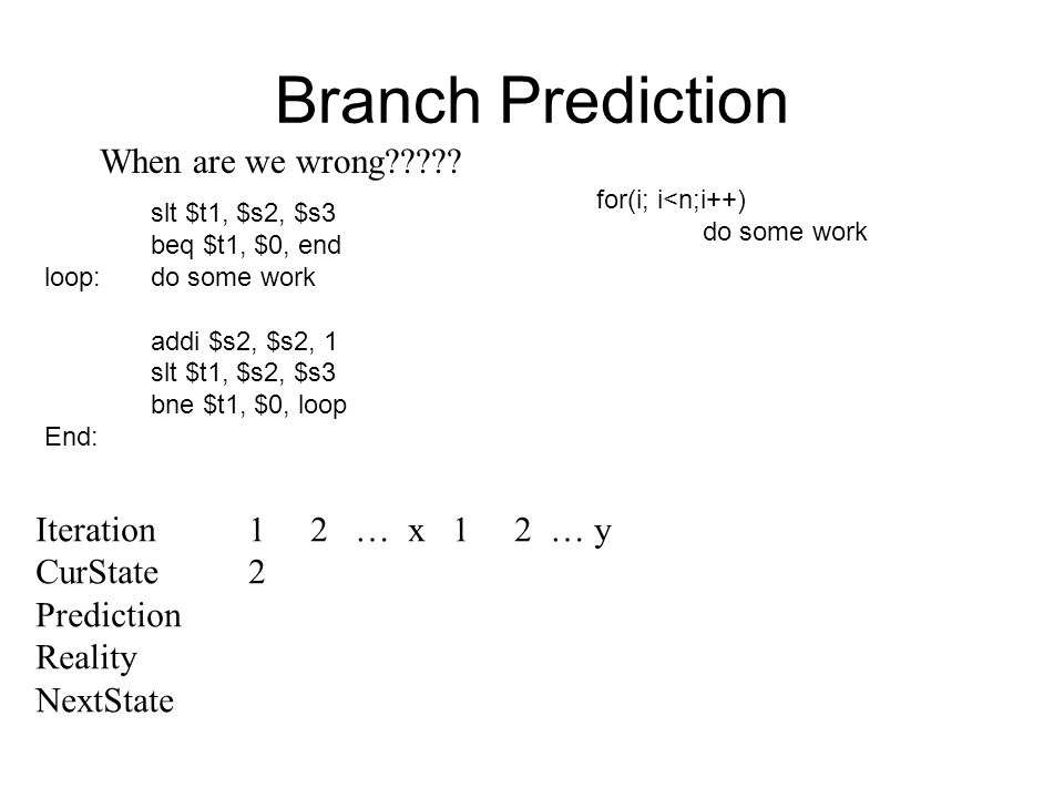 Branch Prediction slt $t1, $s2, $s3 beq $t1, $0, end loop: do some work addi $s2, $s2, 1 slt $t1, $s2, $s3 bne $t1, $0, loop End: for(i; i<n;i++) do some work Iteration1 2 … x 1 2 … y CurState2 Prediction Reality NextState When are we wrong
