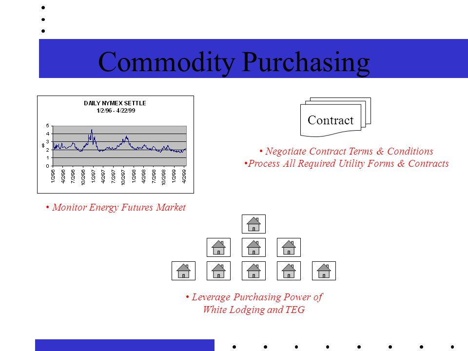 Commodity Purchasing Leverage Purchasing Power of White Lodging and TEG Monitor Energy Futures Market Contract Negotiate Contract Terms & Conditions Process All Required Utility Forms & Contracts