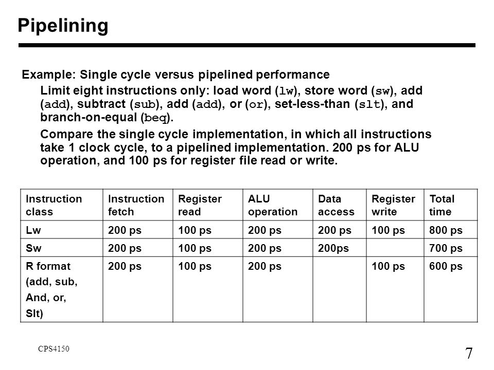 8 CPS4150 Pipelining Improve performance by increasing instruction throughput Ideal speedup is number of stages in the pipeline.