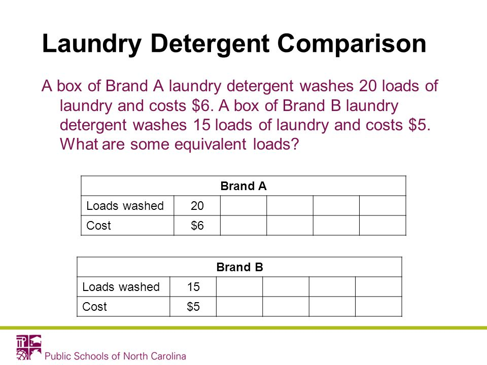 Laundry Detergent Comparison A box of Brand A laundry detergent washes 20 loads of laundry and costs $6. A box of Brand B laundry detergent washes 15