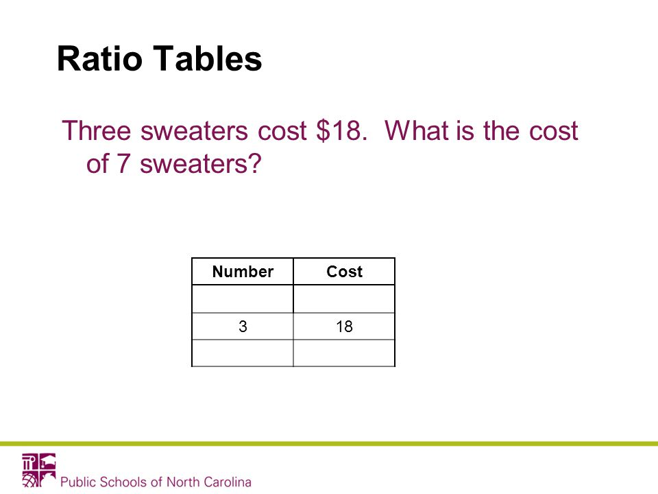 Ratio Tables Three sweaters cost $18. What is the cost of 7 sweaters? NumberCost 318