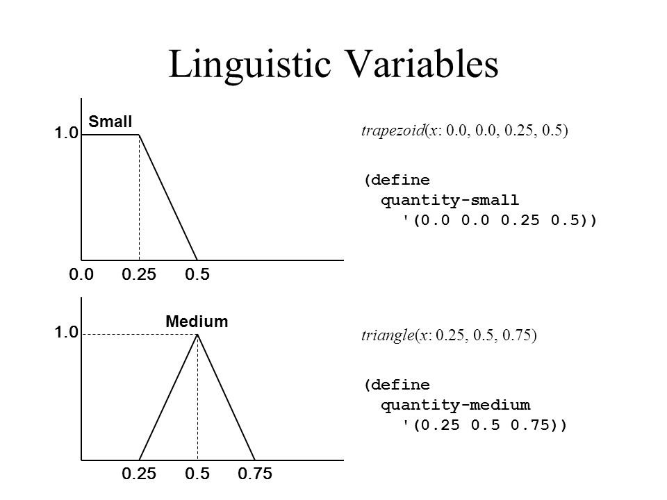 Linguistic Variables 0.00.250.5 1.0 Small trapezoid(x: 0.0, 0.0, 0.25, 0.5) (define quantity-small (0.0 0.0 0.25 0.5)) 0.250.50.75 1.0 Medium triangle(x: 0.25, 0.5, 0.75) (define quantity-medium (0.25 0.5 0.75))