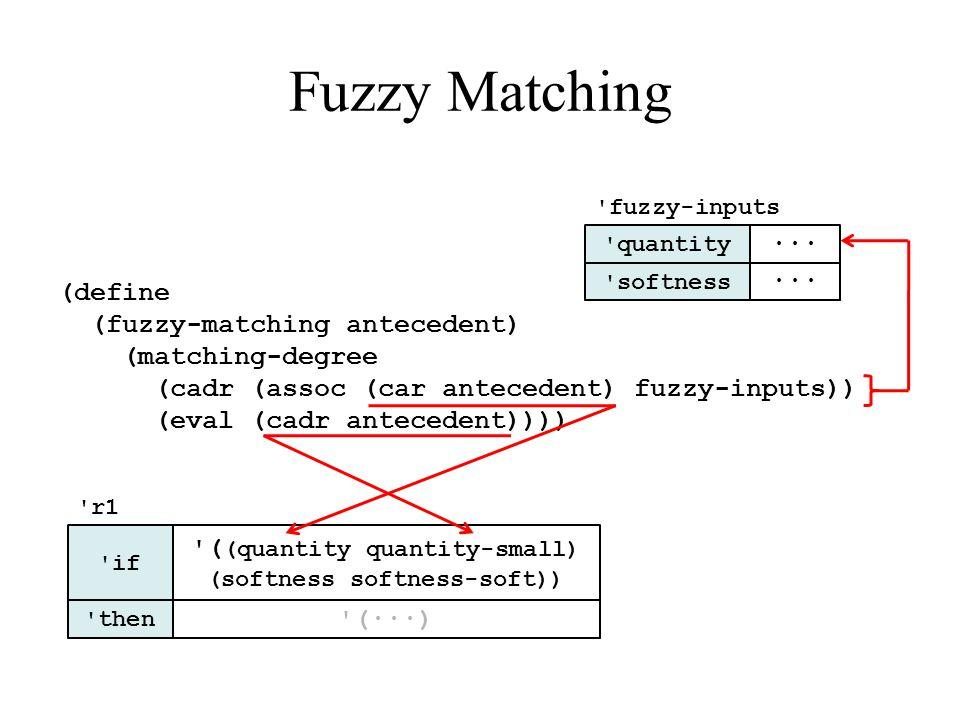 Fuzzy Matching (define (fuzzy-matching antecedent) (matching-degree (cadr (assoc (car antecedent) fuzzy-inputs)) (eval (cadr antecedent)))) 'if 'then