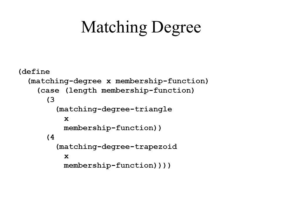 Matching Degree (define (matching-degree x membership-function) (case (length membership-function) (3 (matching-degree-triangle x membership-function)) (4 (matching-degree-trapezoid x membership-function))))