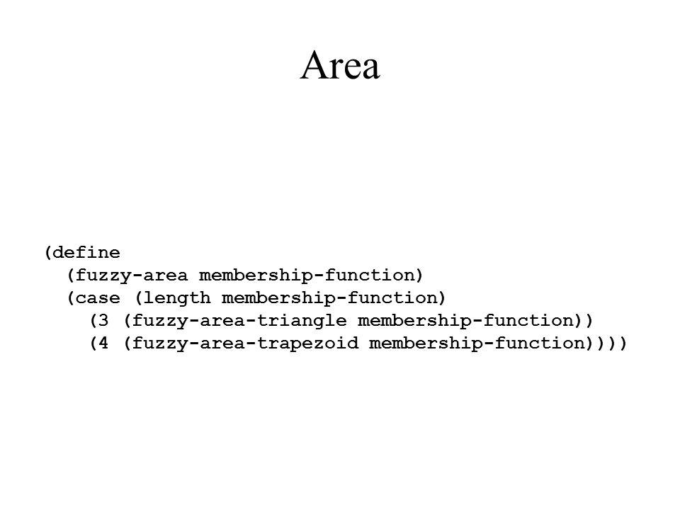 Area (define (fuzzy-area membership-function) (case (length membership-function) (3 (fuzzy-area-triangle membership-function)) (4 (fuzzy-area-trapezoid membership-function))))