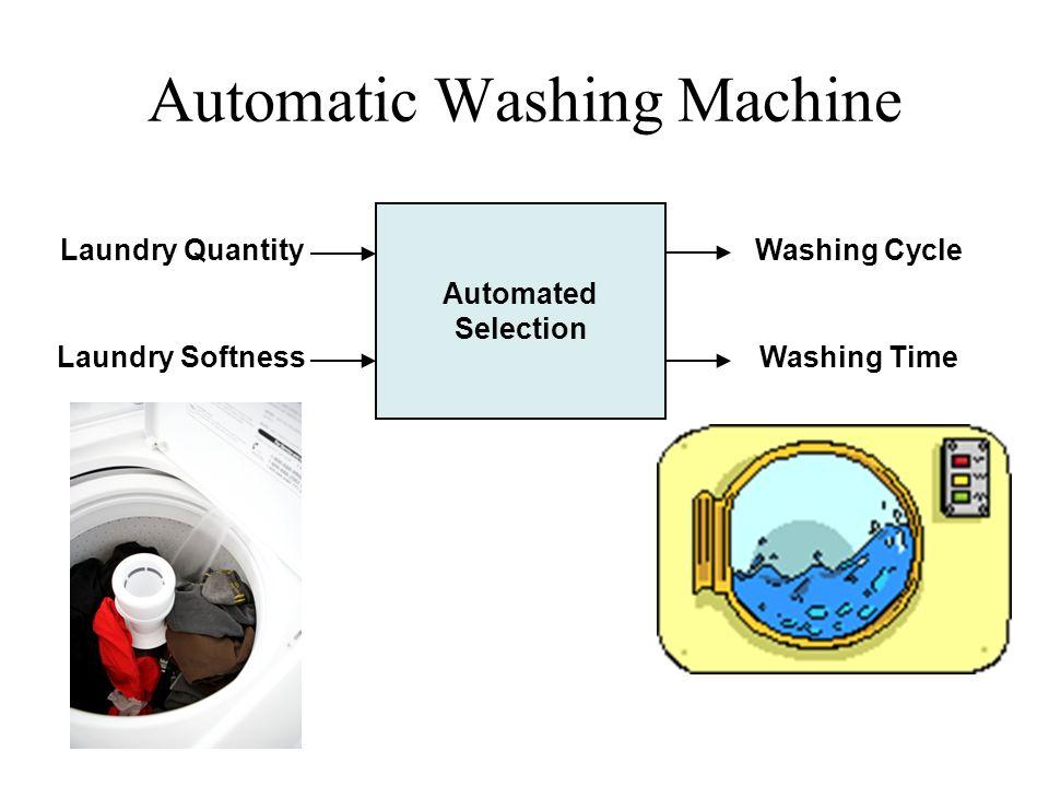 Automatic Washing Machine Laundry Quantity Laundry Softness Automated Selection Washing Cycle Washing Time