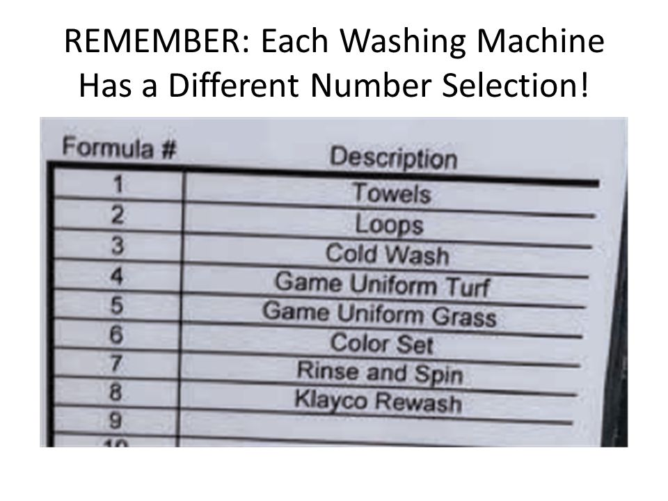 REMEMBER: Each Washing Machine Has a Different Number Selection!