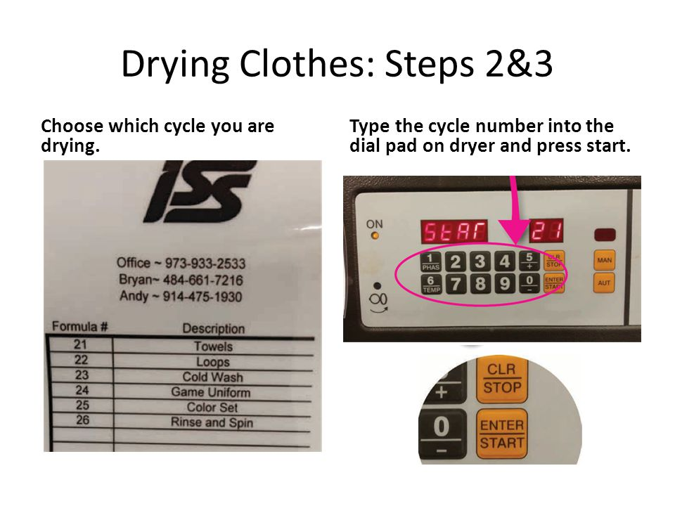 Drying Clothes: Steps 2&3 Choose which cycle you are drying.