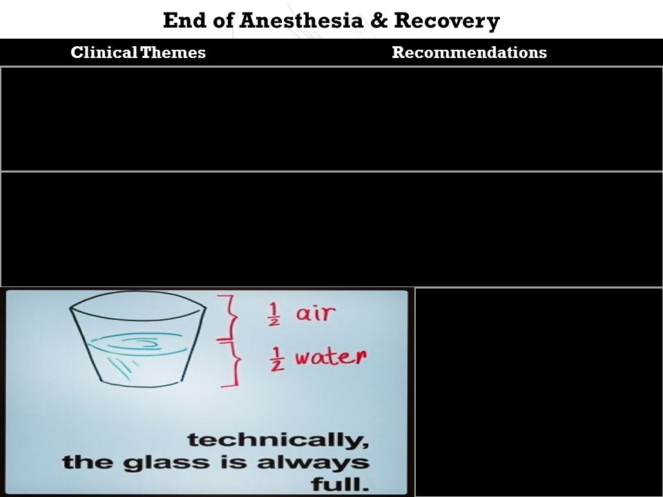 End of Anesthesia & Recovery Clinical ThemesRecommendations Upper airway obstruction Laryngospasm= root cause Assess risk (ENT surgery, trendelenburg, spasm on induction, reactive airway disease, etc) Bite blocks for ETT and SAD Unanticipated problems Limited evaluation/ preparation of pt for extubation Evaluate and optimize pts prior to extubation (NMB reversal, PreO2, pulm.