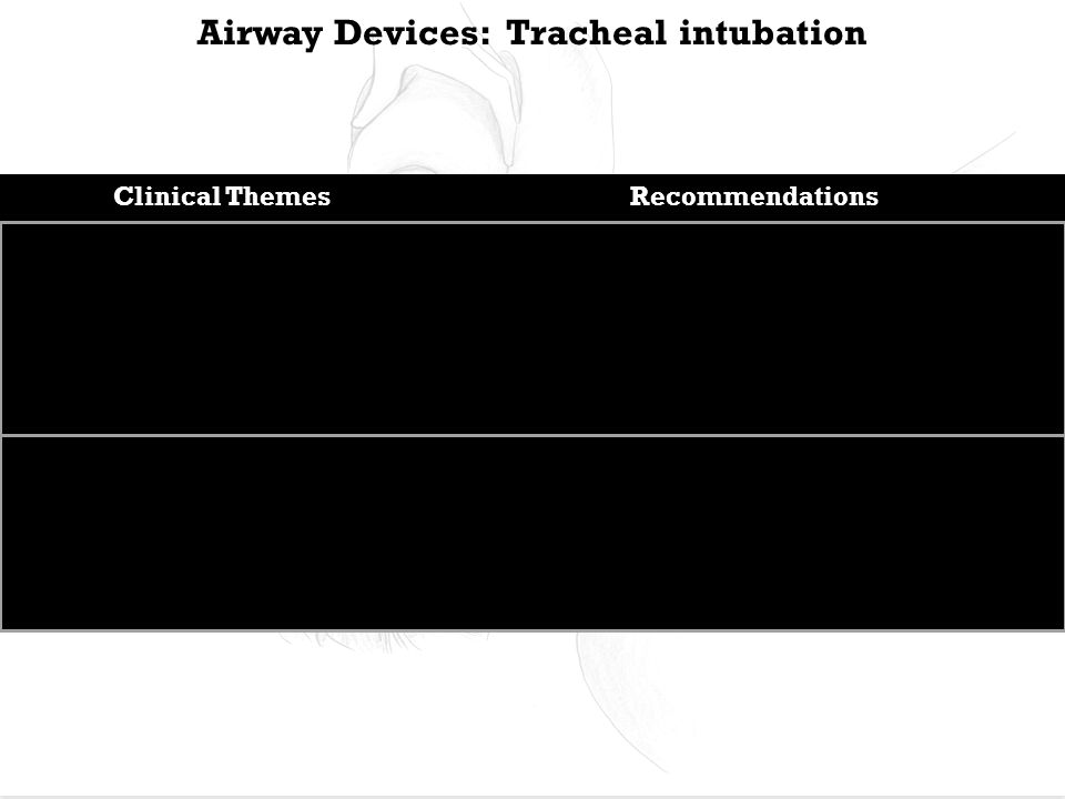 Airway Devices: Tracheal intubation Clinical ThemesRecommendations Failed/Difficult intubation 12 unanticipated DI + 42 predicted DI = 54 failed intubations Perform and document thorough airway assessment on every pt Have airway strategy for DL and rescue Blind intubation Recognize the potential value, respect the potential damage Concern for blind /anterior view may be best approached with fibreoptic intubation or videolaryngoscopes