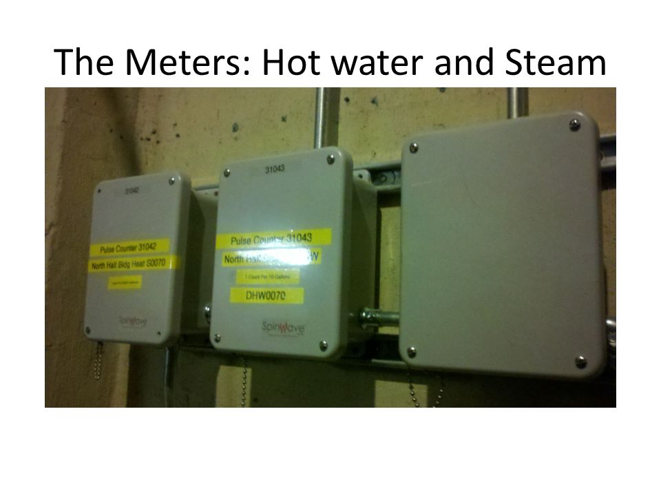 The Meters: Hot water and Steam