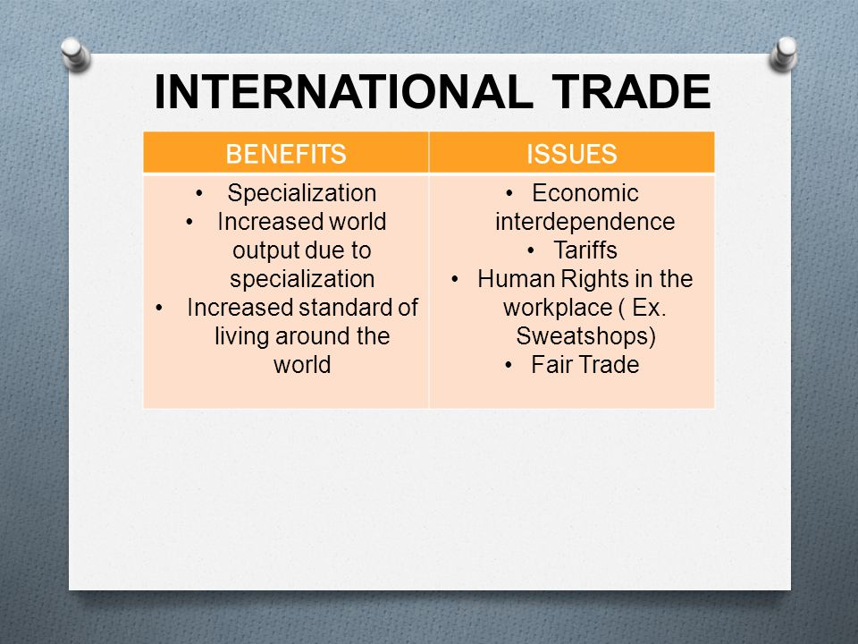BENEFITSISSUES Specialization Increased world output due to specialization Increased standard of living around the world Economic interdependence Tariffs Human Rights in the workplace ( Ex.