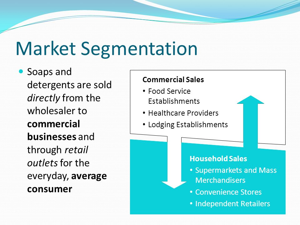 Market Segmentation Commercial Sales Food Service Establishments Healthcare Providers Lodging Establishments Household Sales Supermarkets and Mass Merchandisers Convenience Stores Independent Retailers Soaps and detergents are sold directly from the wholesaler to commercial businesses and through retail outlets for the everyday, average consumer