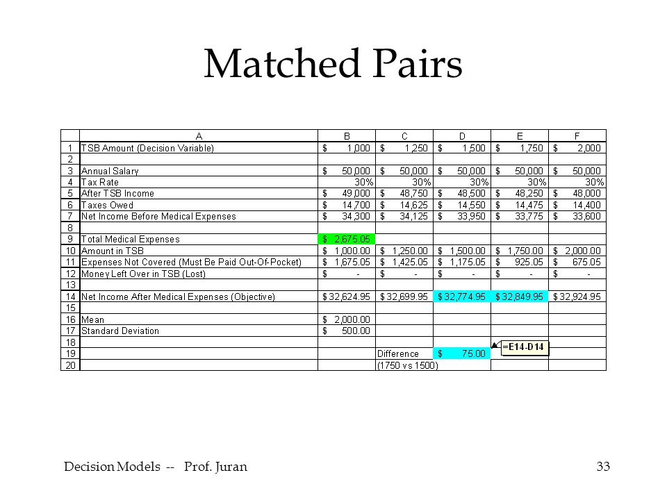 Decision Models -- Prof. Juran33 Matched Pairs