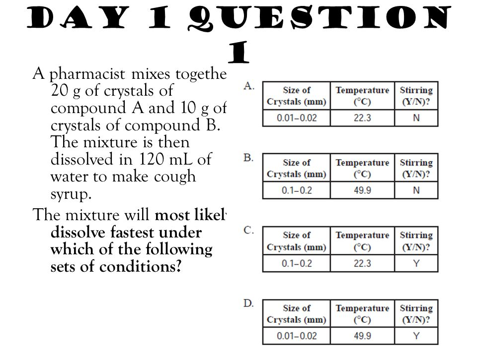 Day 1 Question 1 A pharmacist mixes together 20 g of crystals of compound A and 10 g of crystals of compound B. The mixture is then dissolved in 120 m